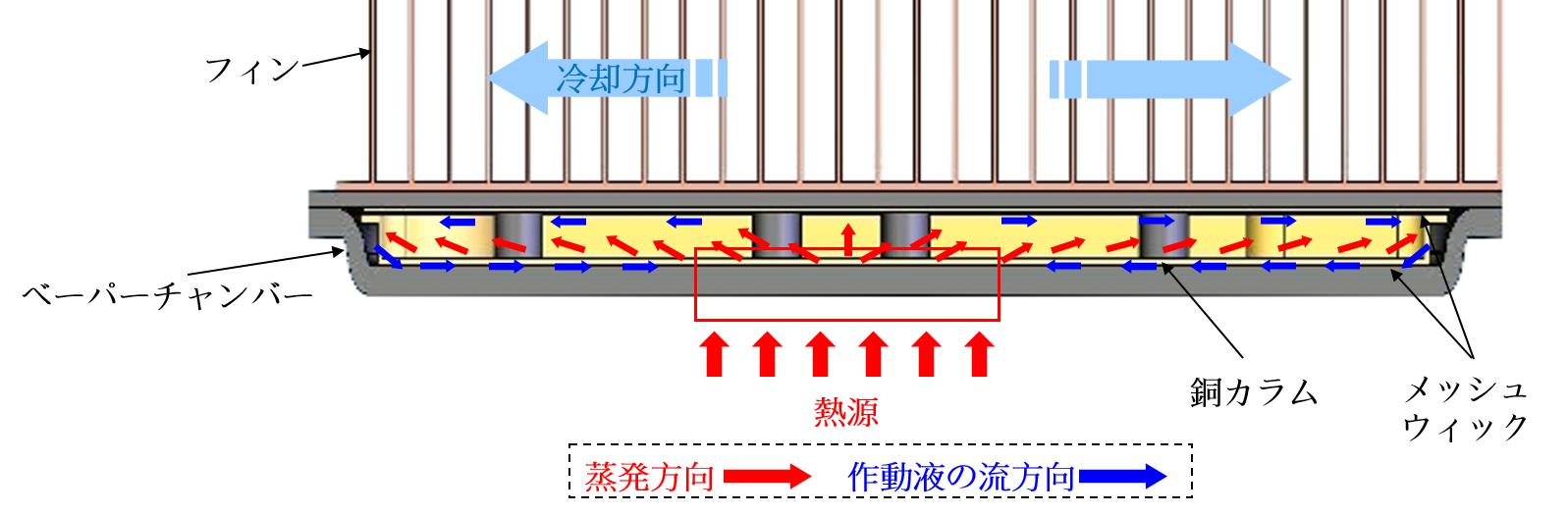 vapor_chamber_structure.png